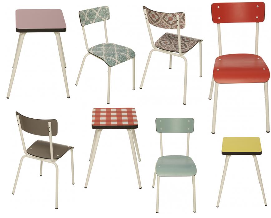 Comment relooker le formica meubles et objets vintage - Relooker une cuisine en formica ...